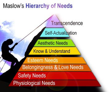 Maslow's Hierarchy: Trading Self-Actualization