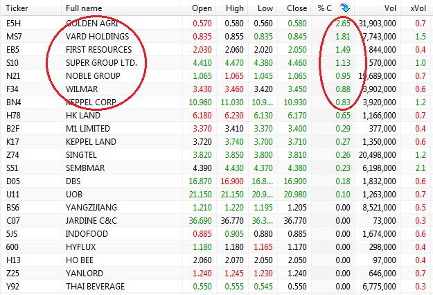 rank scan 071113 swing stocks