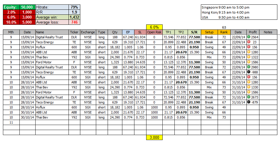 Binary options excel spreadsheet
