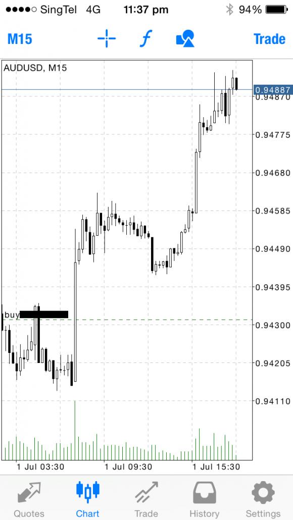 HFT forex trading audusd 2