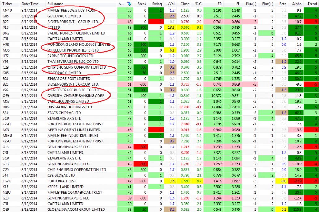 Synapse HFT Stock Scanner - Top Trades for the Past Week!
