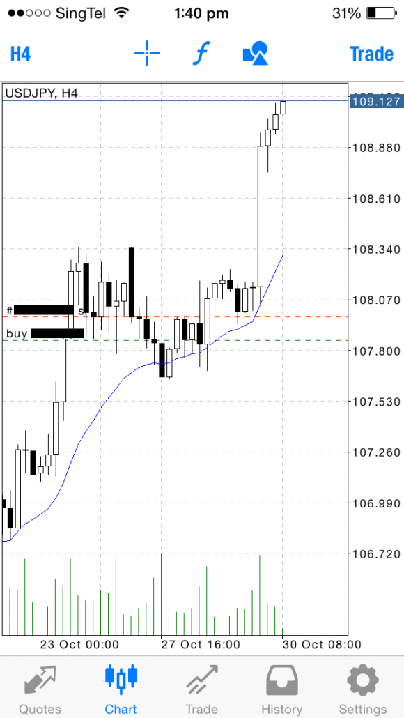HFT Forex Trading | Long Trade on the USD/JPY