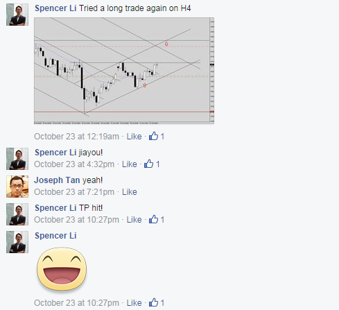 """HFT Forex Trading 