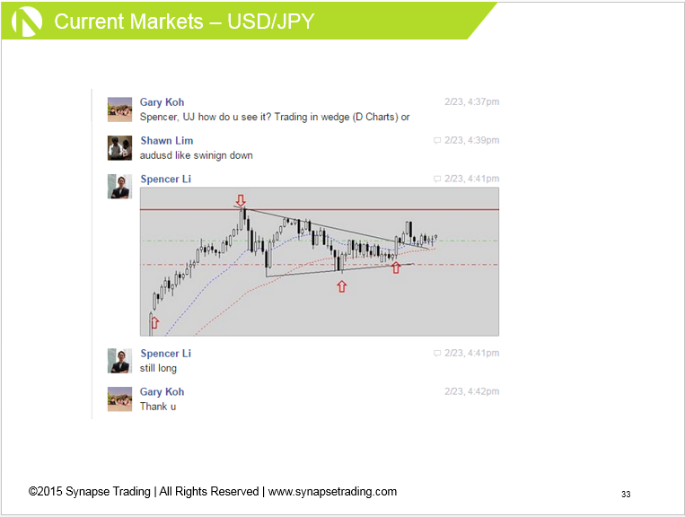 USD/JPY Archives - Synapse Trading