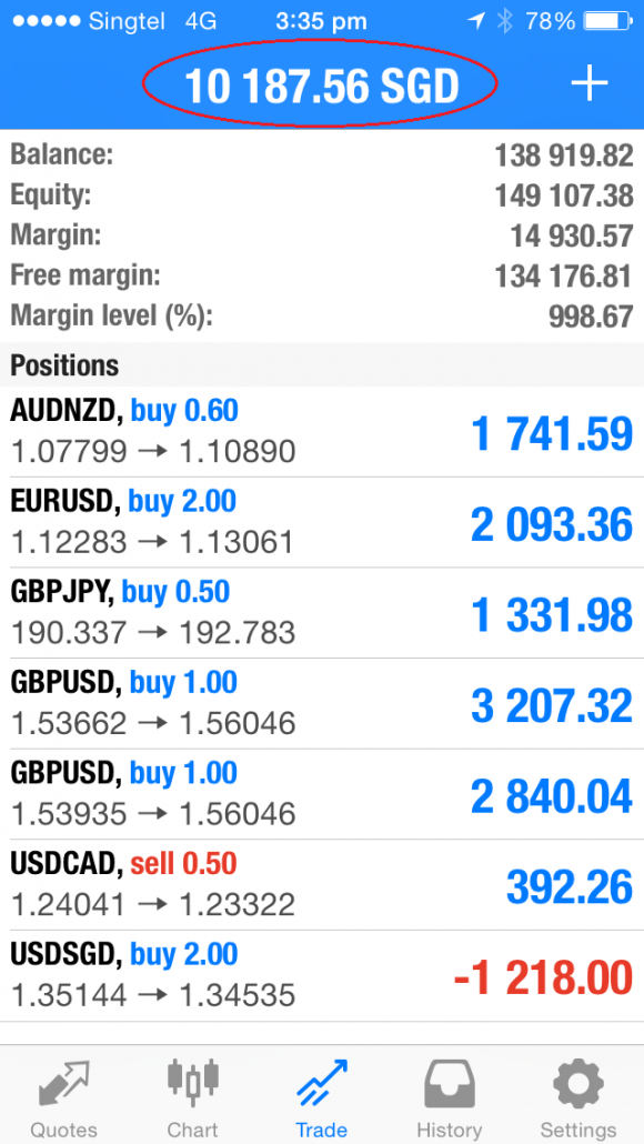 My recent forex positions and profits