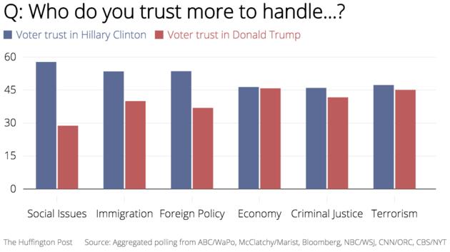 voteropinion
