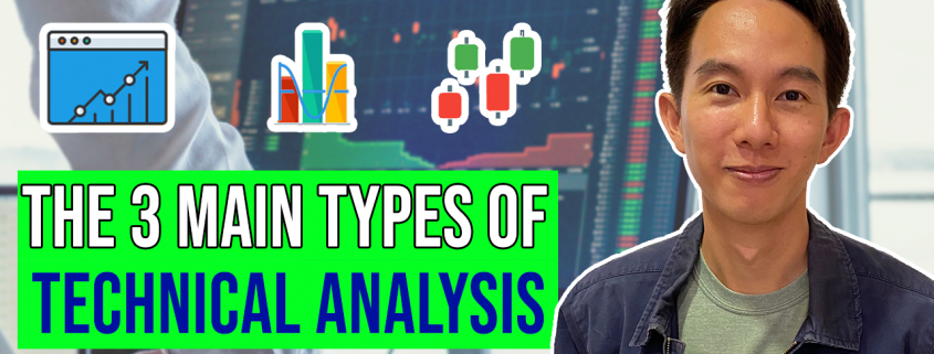 the 3 main types of technical analysis