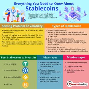 Stablecoins 1