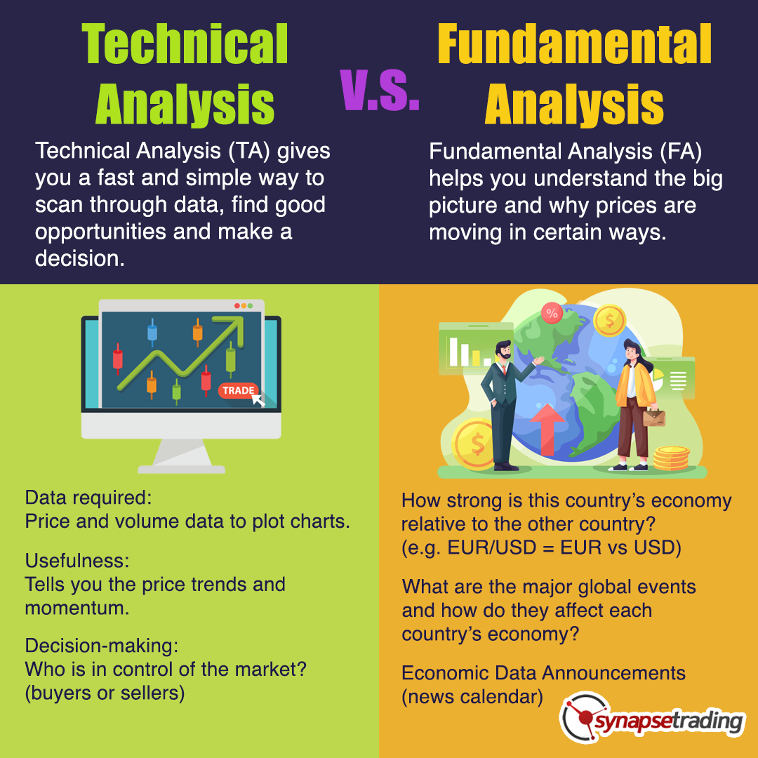 TA vs FA infographic