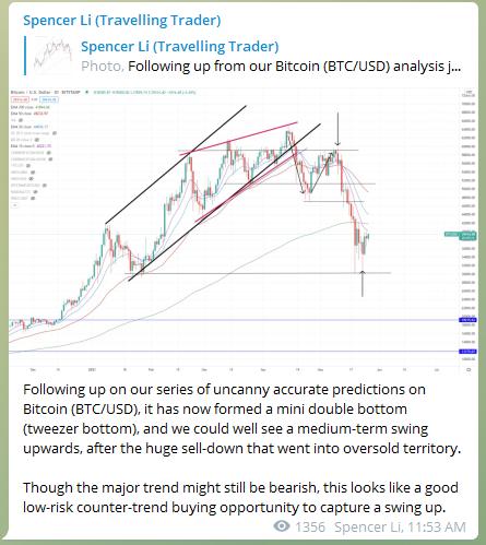 bitcoin analysis 180821 1