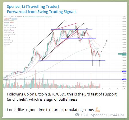 bitcoin analysis 180821 2