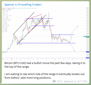 bitcoin analysis 180821 3