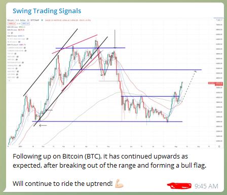 bitcoin analysis 180821 5