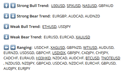 daily trend analysis explained