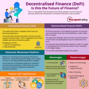 Decentralised finance (DeFi) Infographic