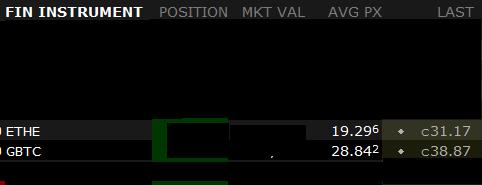 portfolio positions 120821