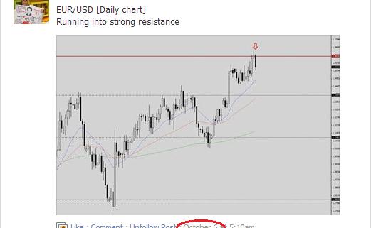 B trading eur usd strategies