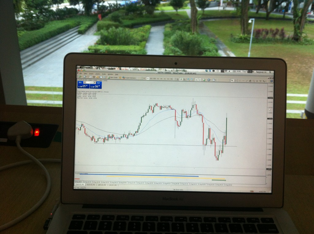 What time forex market close on friday singapore